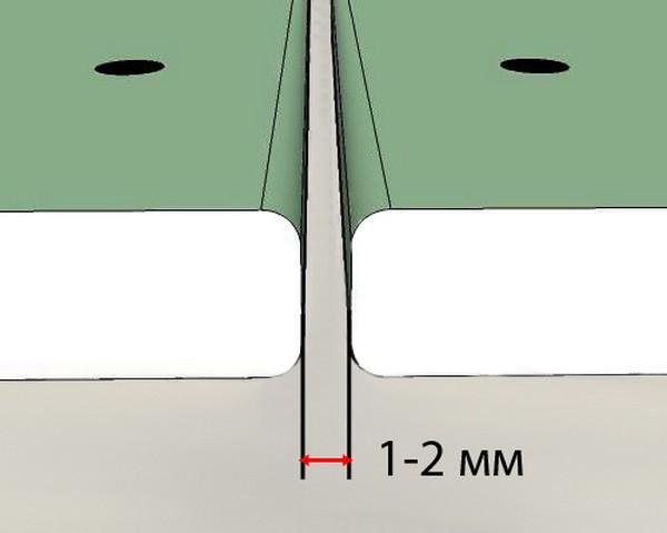 3. Технологический зазор между соседними гипсокартонными листами при монтаже.jpg