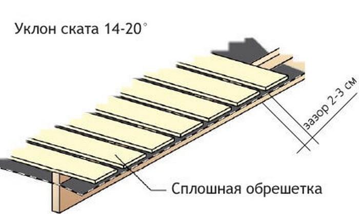 Рисунок 5. Сплошная конструкция.jpg