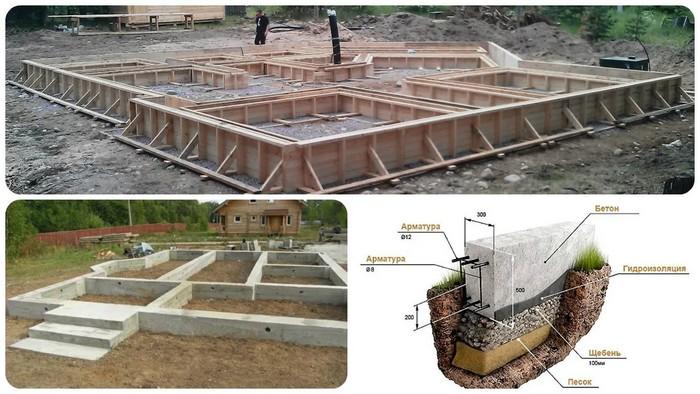 Пошаговая инструкция по строительству ленточного фундамента своими руками.jpg