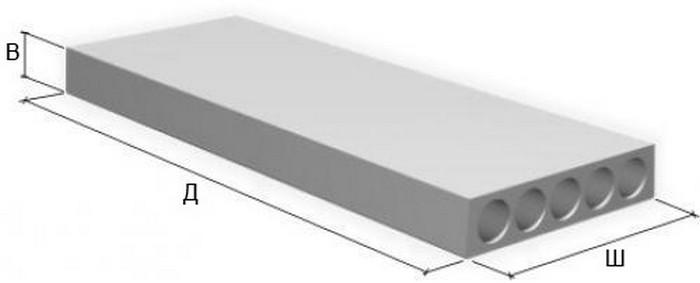 Размеры плит перекрытия пустотных по ГОСТу.jpg