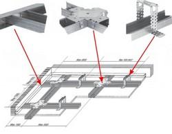 Таблица 2. Технологическая инструкция по монтажу первого уровня подвесного гипсокартонного потолка с иллюстрациями2.jpg