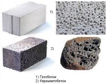 Из чего дешевле построить дом керамзитобетон или газобетон пфм для бетона