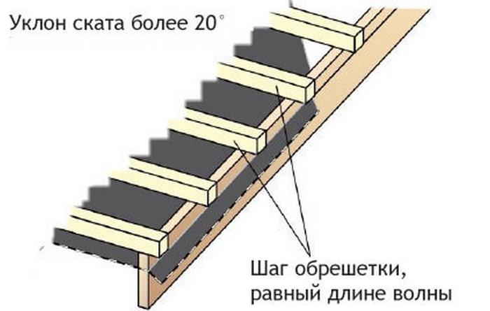 Рисунок 6. Шаговая (разреженная) конструкция.jpg
