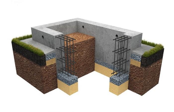 Рисунок 2. Конструкция ленточного фундамента.jpg