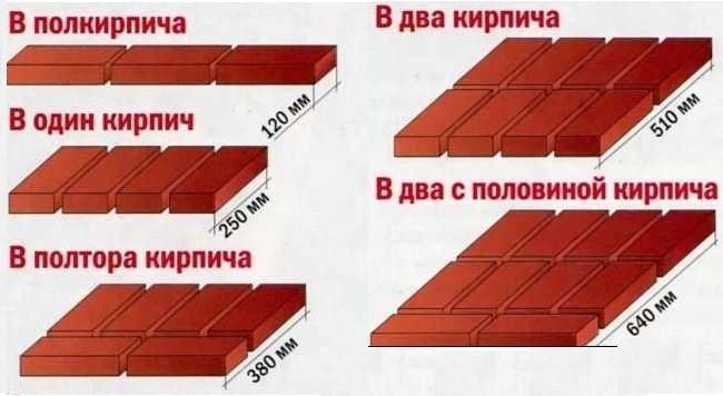 9.-tolshchina-kladki.jpg